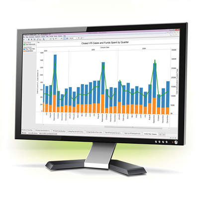 Aware analytics LCD screen
